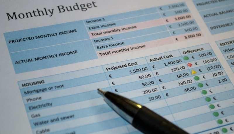 budget aziendale