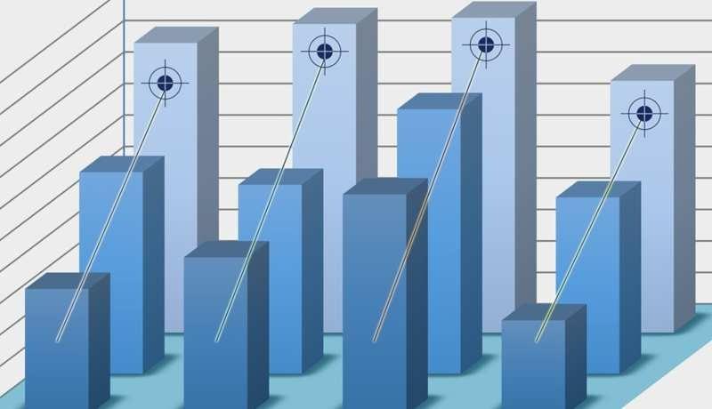 schema obiettivi di profitto